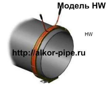 Индуктор Модель HW